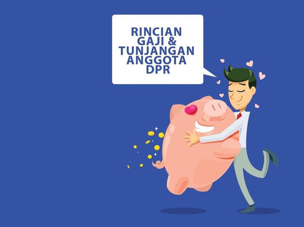 Infografis Gaji dan Tunjangan Anggota DPR