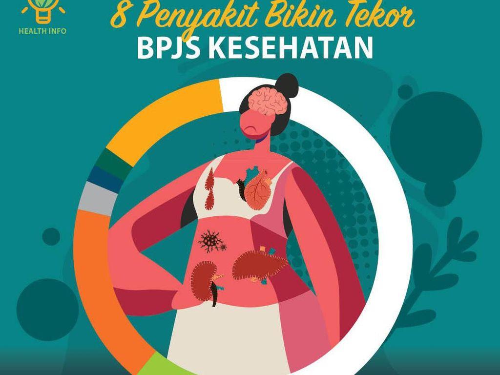 Infografis: 8 Penyakit Paling Bikin Tekor BPJS Kesehatan