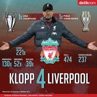4 Tahun Klopp di Liverpool: 130 Kemenangan, 2 Trofi