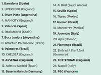 Manchester United Terjun Bebas di Daftar 50 Klub Top Dunia