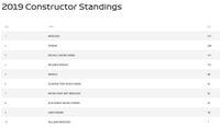 Hasil GP Jepang: Bottas Menang, Mercedes Kunci Gelar Konstruktor