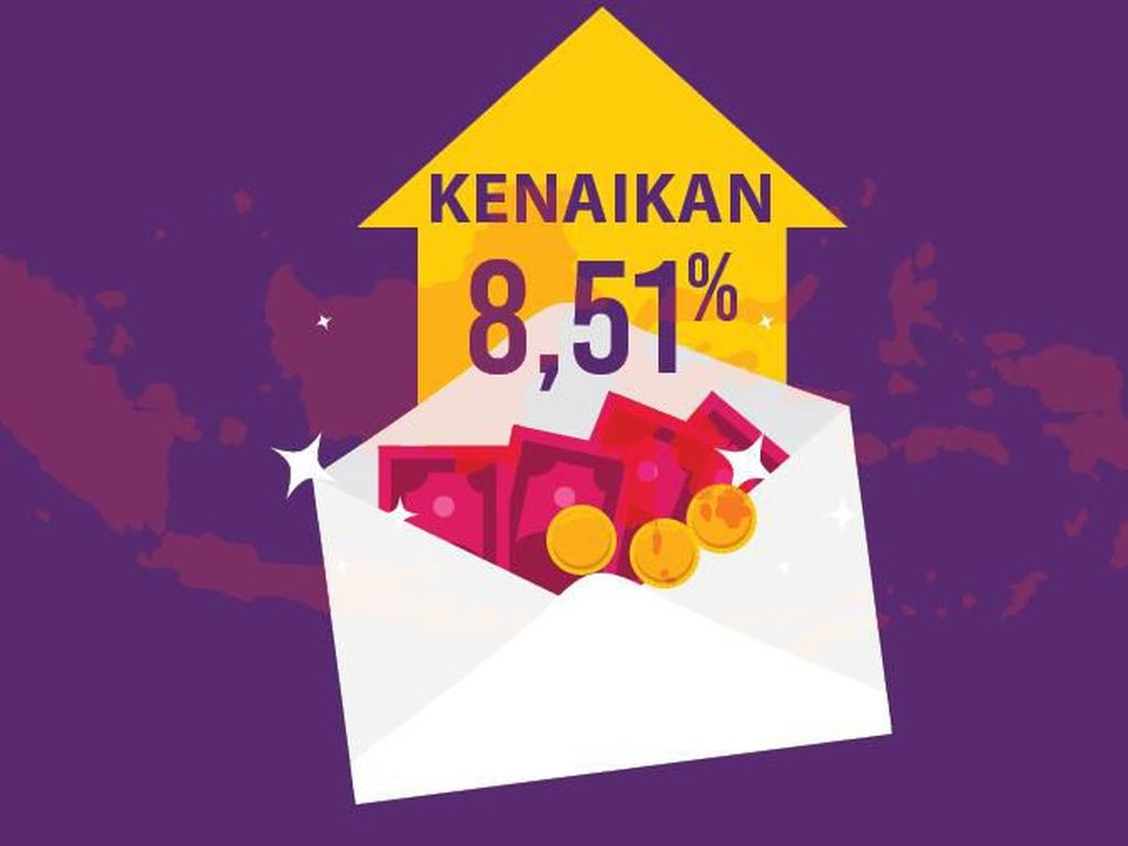 Pengusaha: UMP dalam 5 Tahun Sudah Naik 30%