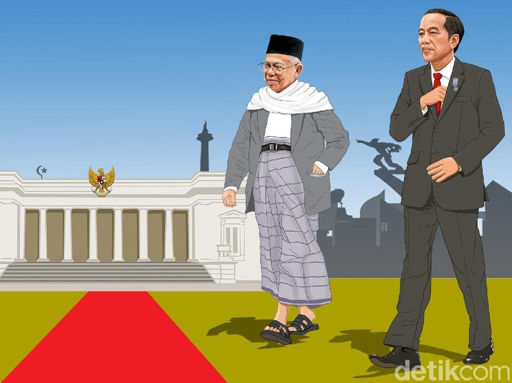 Capaian 100 Hari Kerja Jokowi-Maaruf