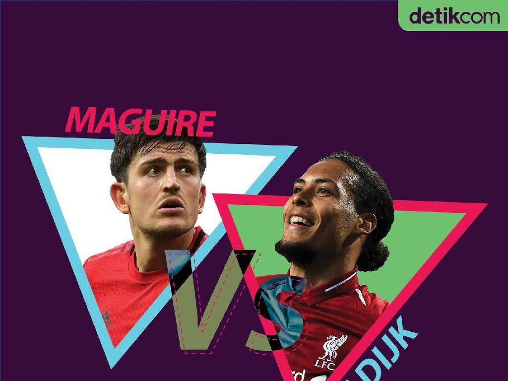 MU Vs Liverpool: Duel Bek Termahal Maguire dan Van Dijk