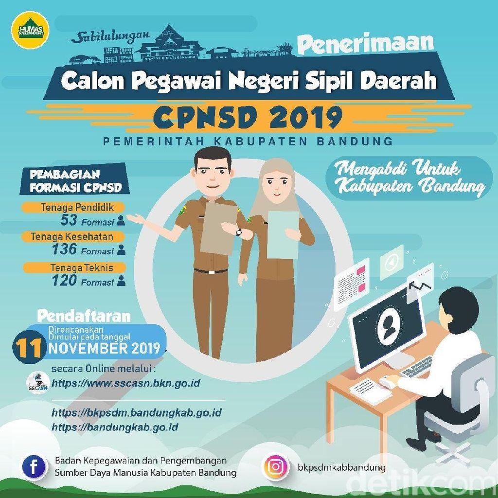 Catat, Pemkab Bandung Buka 309 Formasi CPNS 2019