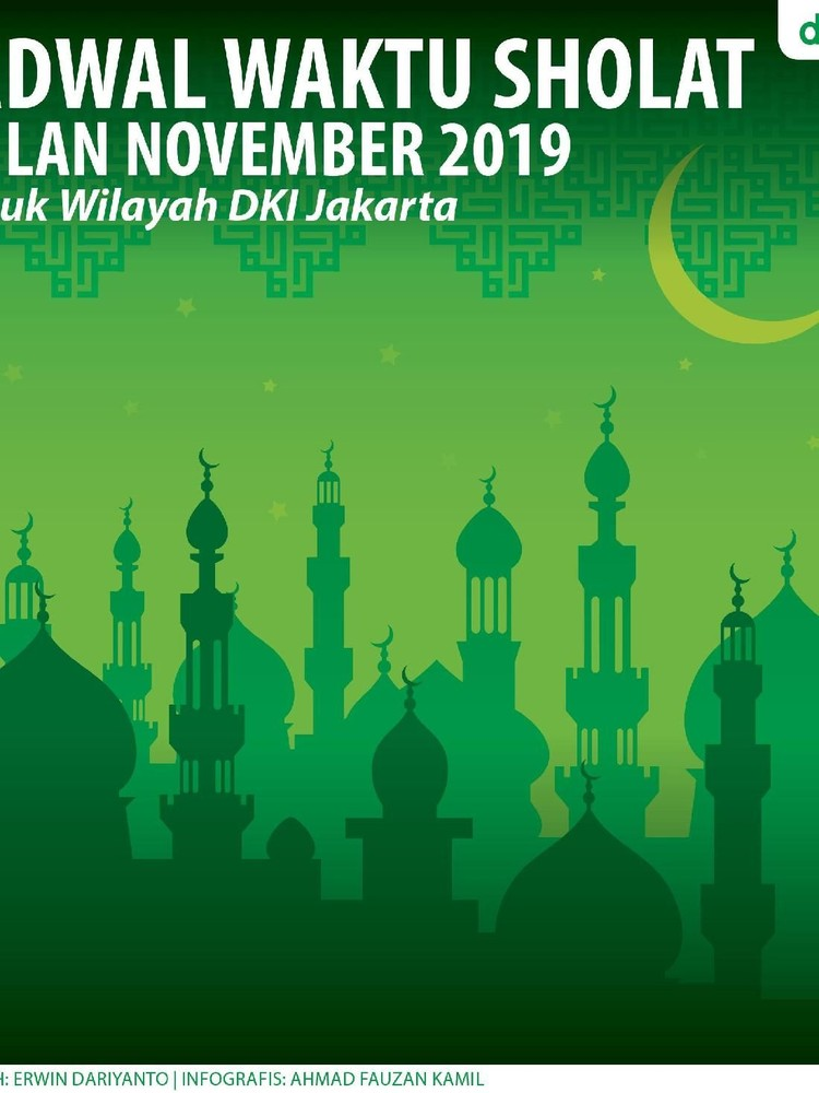 Jadwal Waktu Sholat November 2019 untuk DKI Jakarta