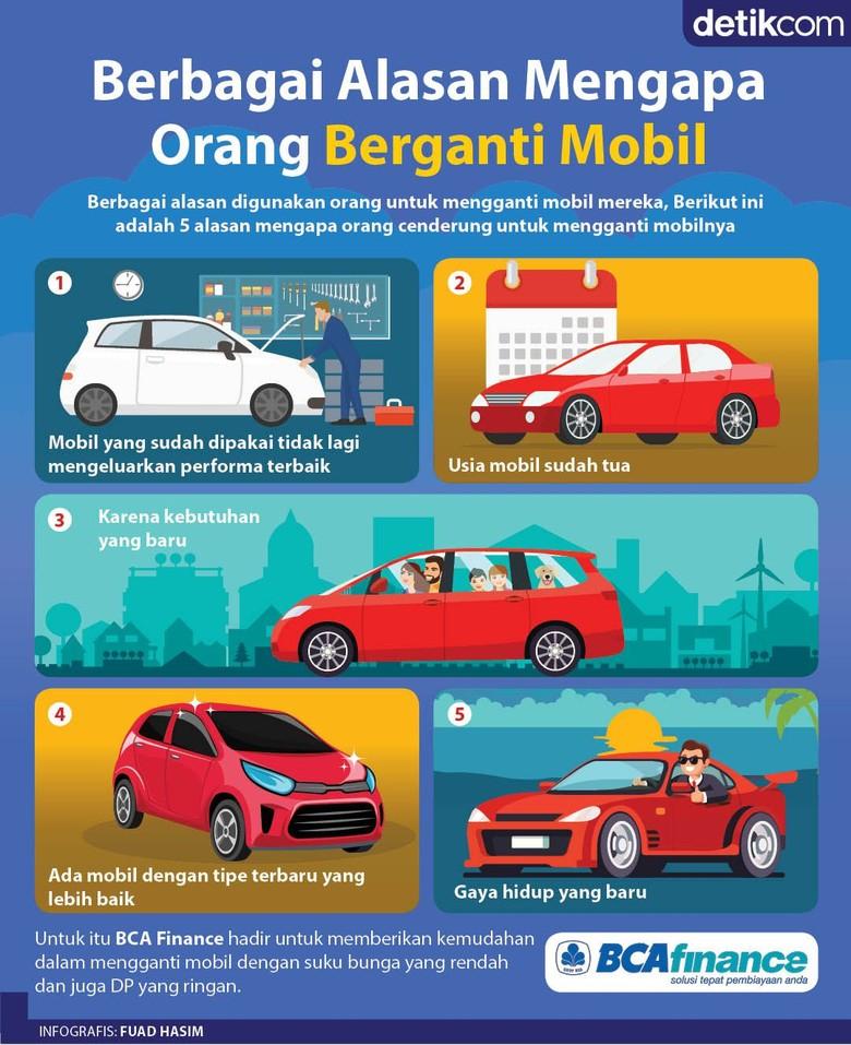 Berbagai Alasan Mengapa Orang Berganti Mobil