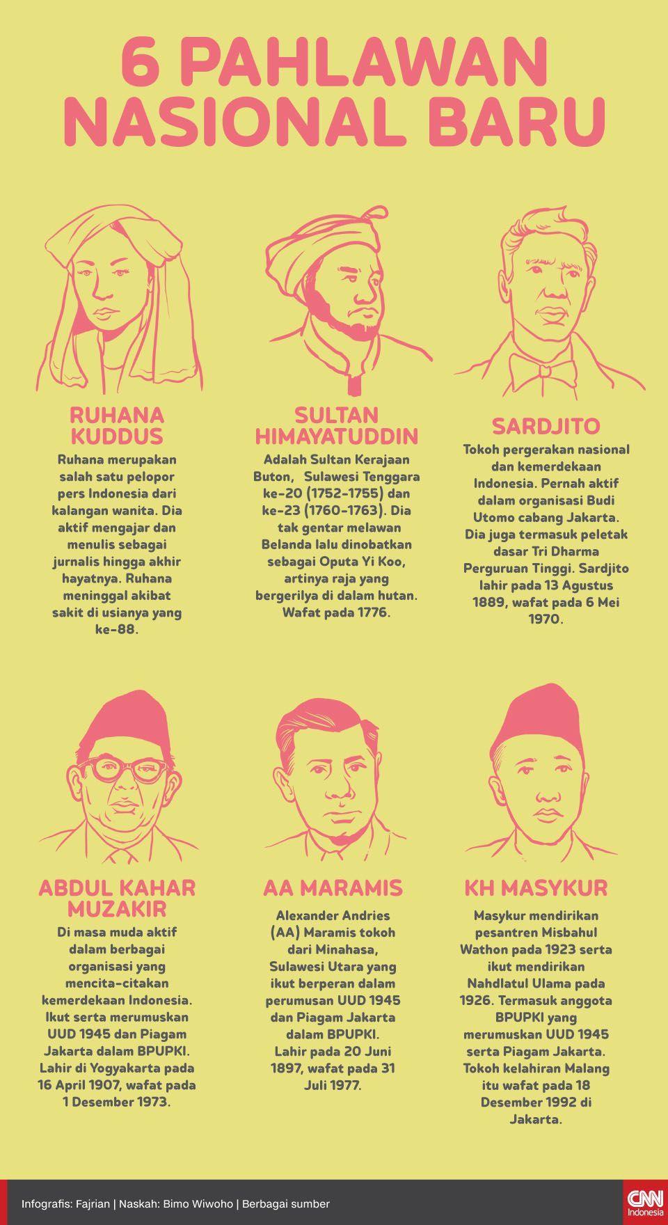 Infografis 6 Pahlawan Nasional Baru