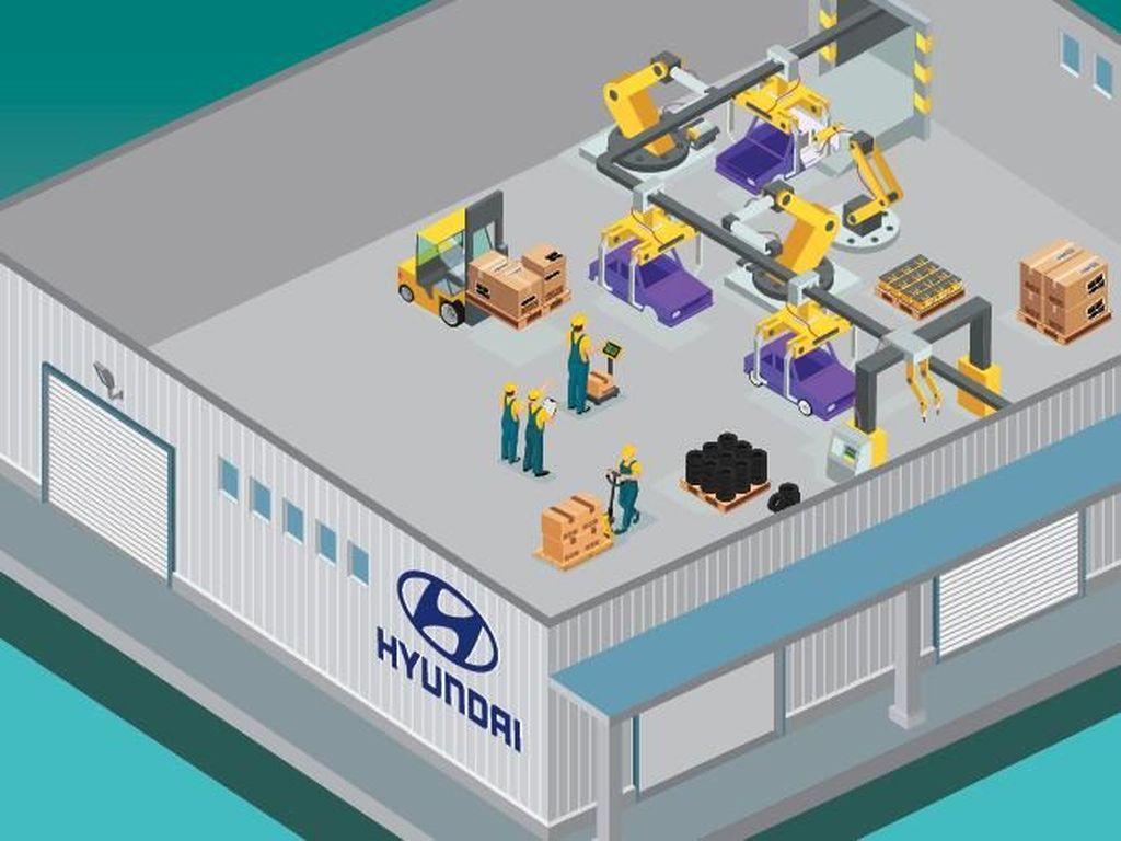 Pabrik Hyundai di RI Pasang Pondasi Pertama Maret 2020