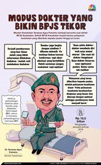 Jokowi: dr Terawan Tahu Jurus Atasi Defisit BPJS Kesehatan
