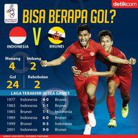 Indonesia Vs Brunei: Bisa Berapa Gol?
