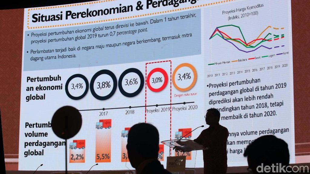 Mandiri Private Market Outlook 2020