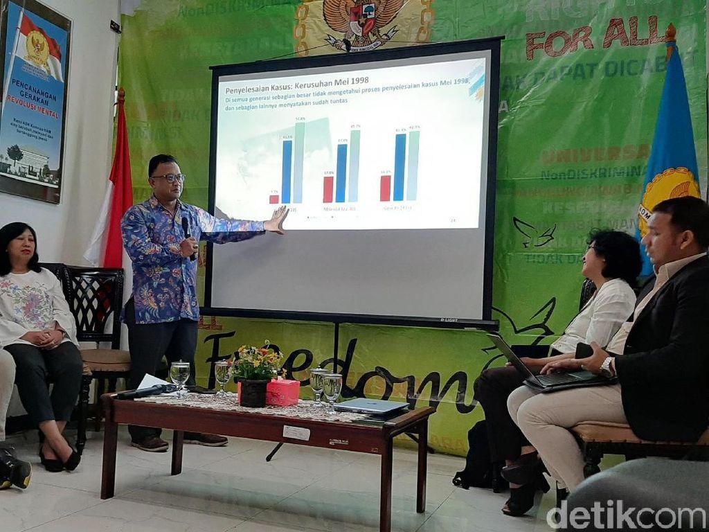 Komnas HAM: 99,5% Publik Ingin Pelanggar HAM Diadili, Hentikan KKR!