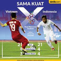Indonesia Vs Vietnam: Duel Seimbang