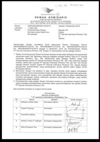 Surat permintaan Dewan Komisaris Garuda Indonesia