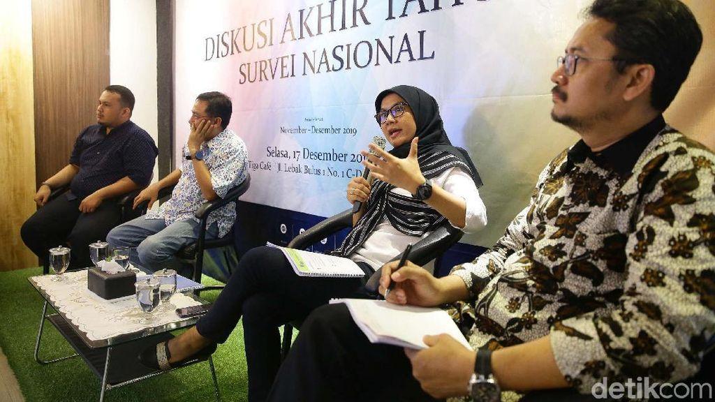 65,1 Persen Masyarakat Tidak Setuju Pemilihan Presiden oleh MPR