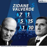 Rekor Bagus Zidane Menghadapi Valverde