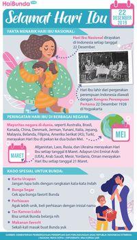 5 Ide Kado Spesial Untuk Bunda Di Hari Ibu