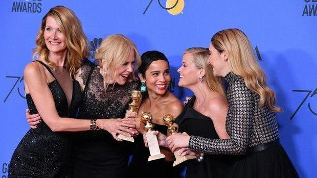 Golden Globes ke-77 tahun 2020