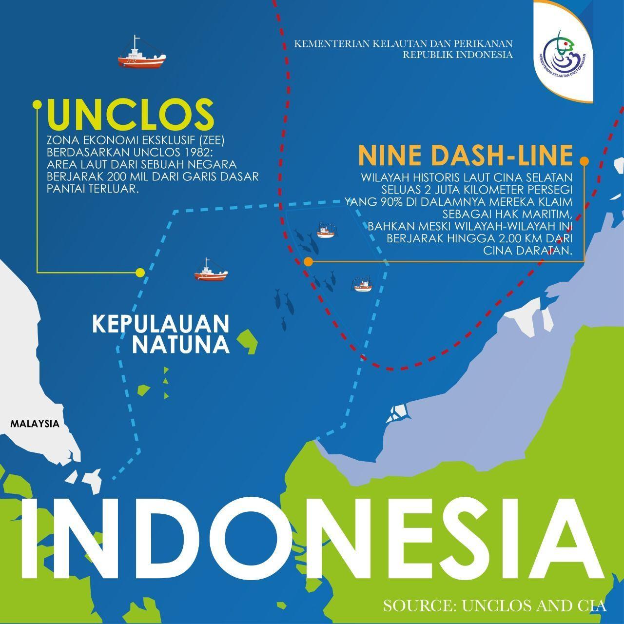 Laut Natuna dan Nine Dash Line (Sumber: Akun Twitter resmi KKP RI)