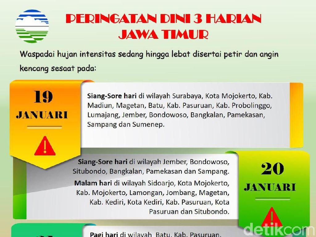 BMKG Sebut Hujan Lebat Disertai Petir Landa Surabaya hingga Tapal Kuda
