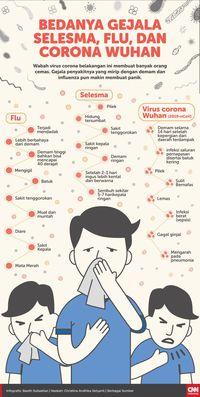 Sempat Dirawat, Empat TKA China di Sultra Disebut Flu