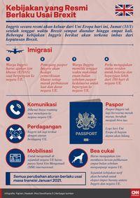 Inggris Ungkap Keuntungan Brexit bagi Indonesia
