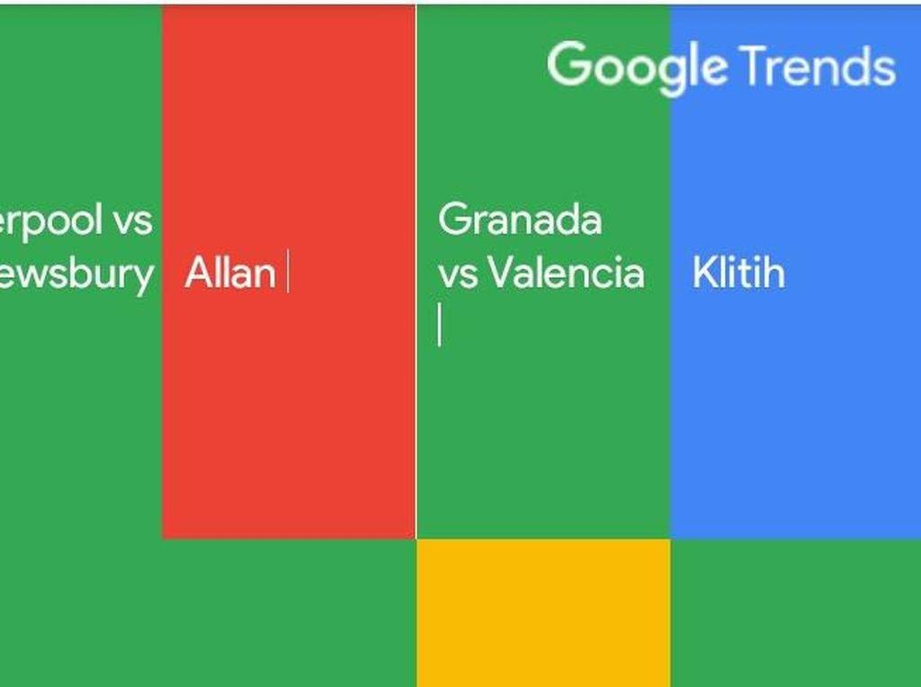 Klitih Masuk Trending di Google, Wali Kota Yogya: Kami Prihatin