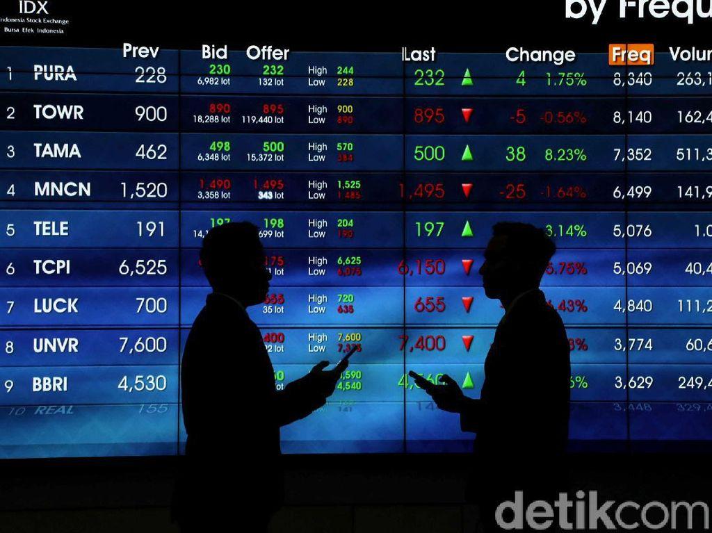 Cek Jadwal Operasional Bank dan Bursa Efek Selama Lebaran