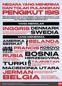 WNI Eks ISIS, Ketakutan Jokowi, dan Deradikalisasi Tak Siap