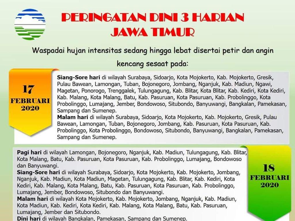 BMKG Prediksi Surabaya dan Sidoarjo Hujan Sedang Namun Awet