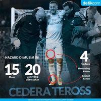 Duh, Hazard: Jarang Main, tapi Cedera Melulu