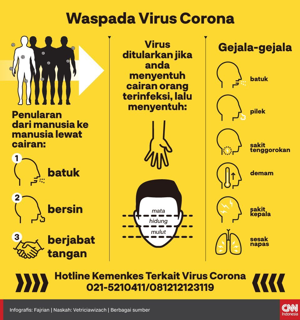 Bintang Tottenham Wajib Militer di Tengah Pandemi Corona