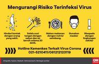 China Tutup Pendakian Gunung Everest Gara-gara Virus Corona