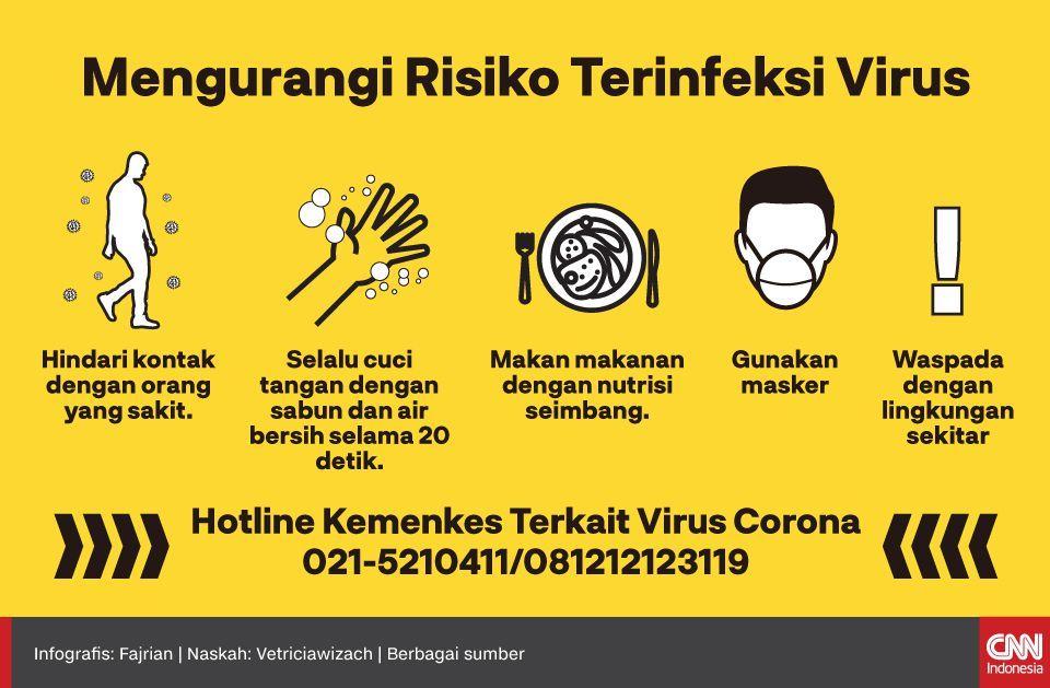 Insert Artikel - Mengurangi Risiko Terinfeksi Virus