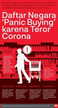 Perbandingan Penyebaran SARS, MERS, dan Virus Corona