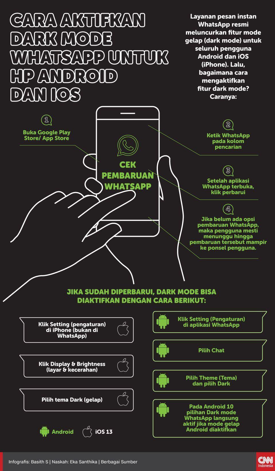 Infografis Cara Aktifkan Dark Mode WhatsApp untuk HP Android dan iOS