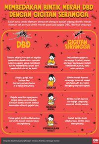 7 Jenis Virus Mematikan Di Dunia