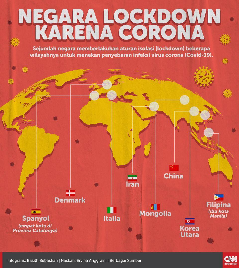 Arti Darurat Sipil di era Corona, Jokowi Berwenang Lebih
