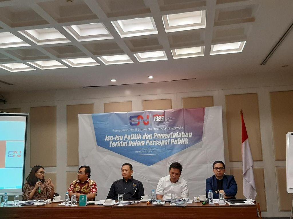 Persepsi Publik terhadap Polri Lebih Baik dari KPK di Survei Cyrus Network
