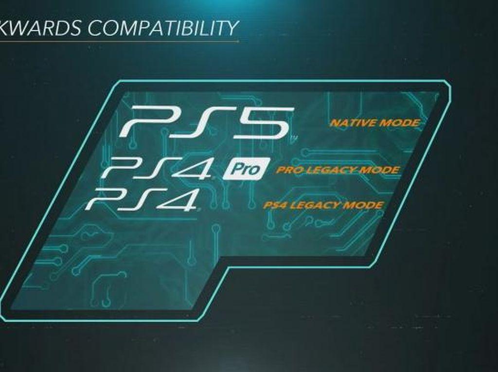 PS5 Bisa Pre Order di 5 Situs Berikut, Berapa Harganya?