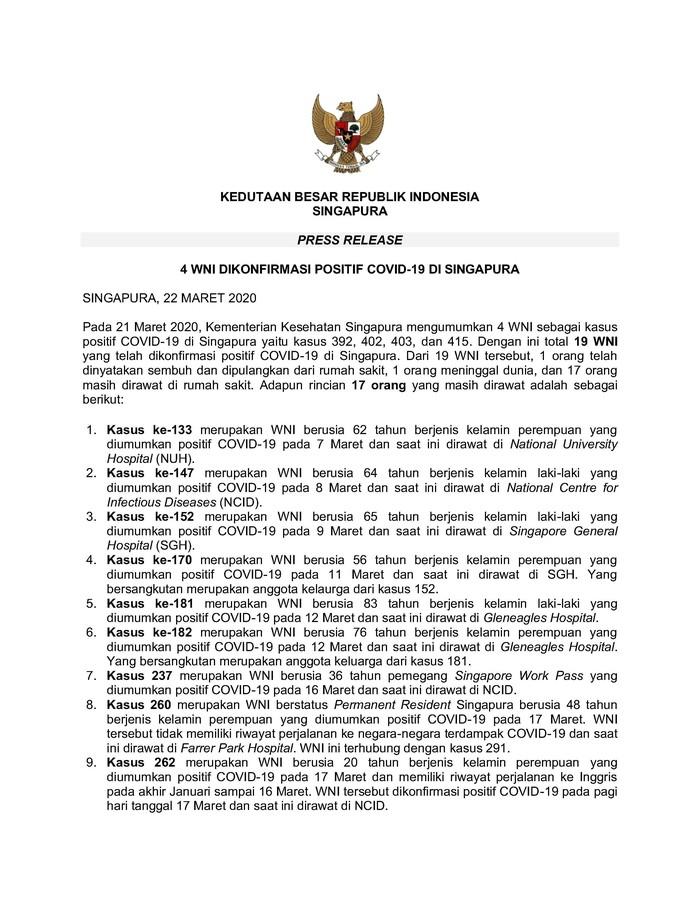 Press release KBRI Singapura soal 4 WNI Positif Corona