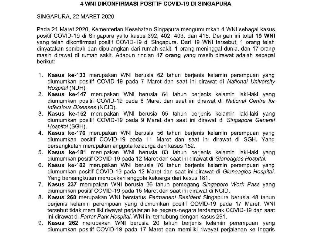 Singapura Umumkan Kasus Baru 4 WNI Positif Corona