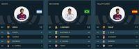 Messi dan Para Pemain yang Puncaki Statistik Liga Spanyol Saat Ini