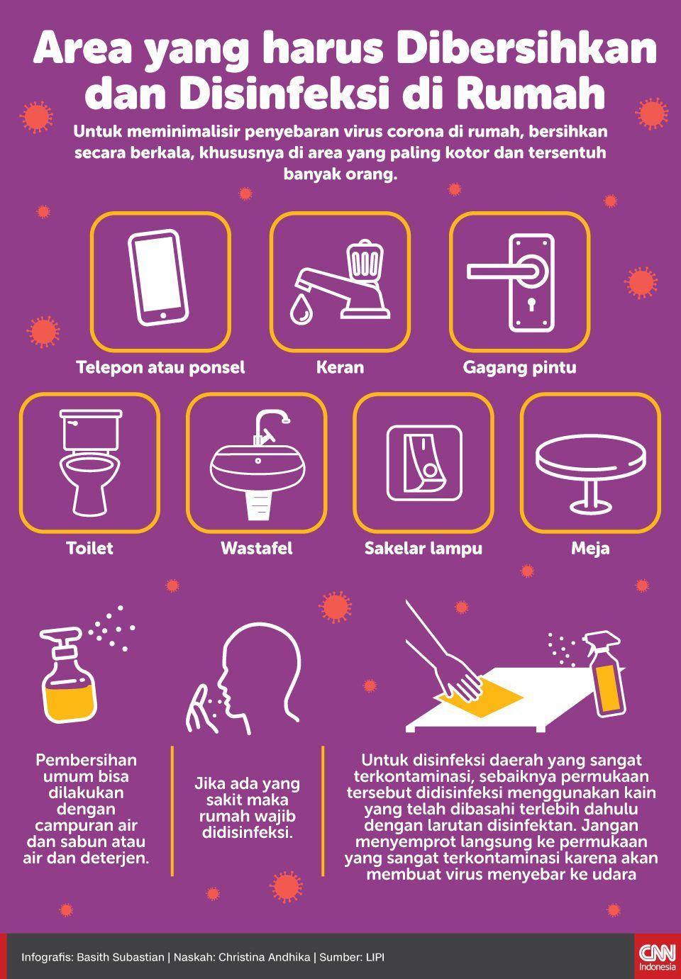 Infografis Area yang harus Dibersihkan dan Disinfeksi di Rumah