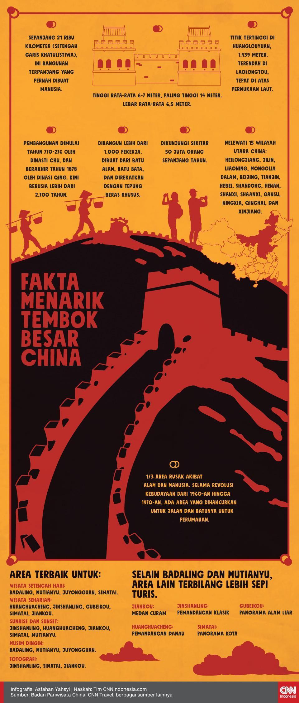 Infografis Fakta Menarik Tembok Besar China