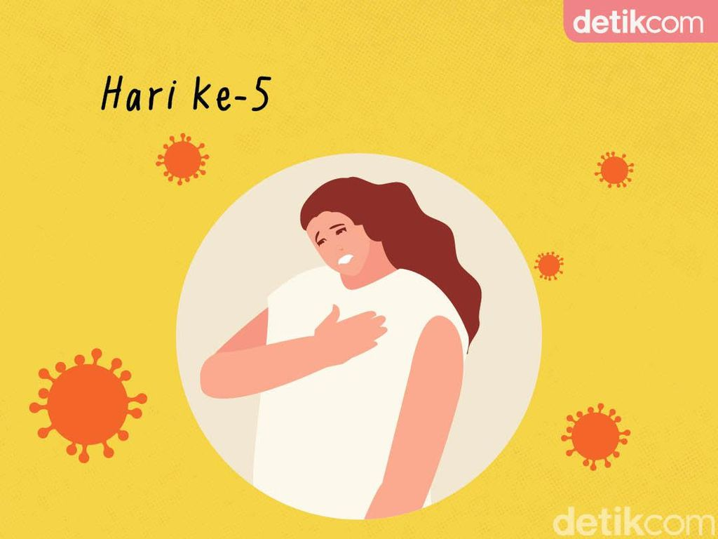10 Ciri-ciri Terkena Virus Corona, Ada yang Baru