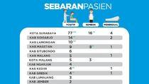 Video Sebaran Pasien Virus Corona di Indonesia, 3.512 Orang Positif