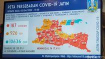 Update Corona di Jatim: 187 Positif, 926 PDP, 10.636 ODP, 38 Sembuh