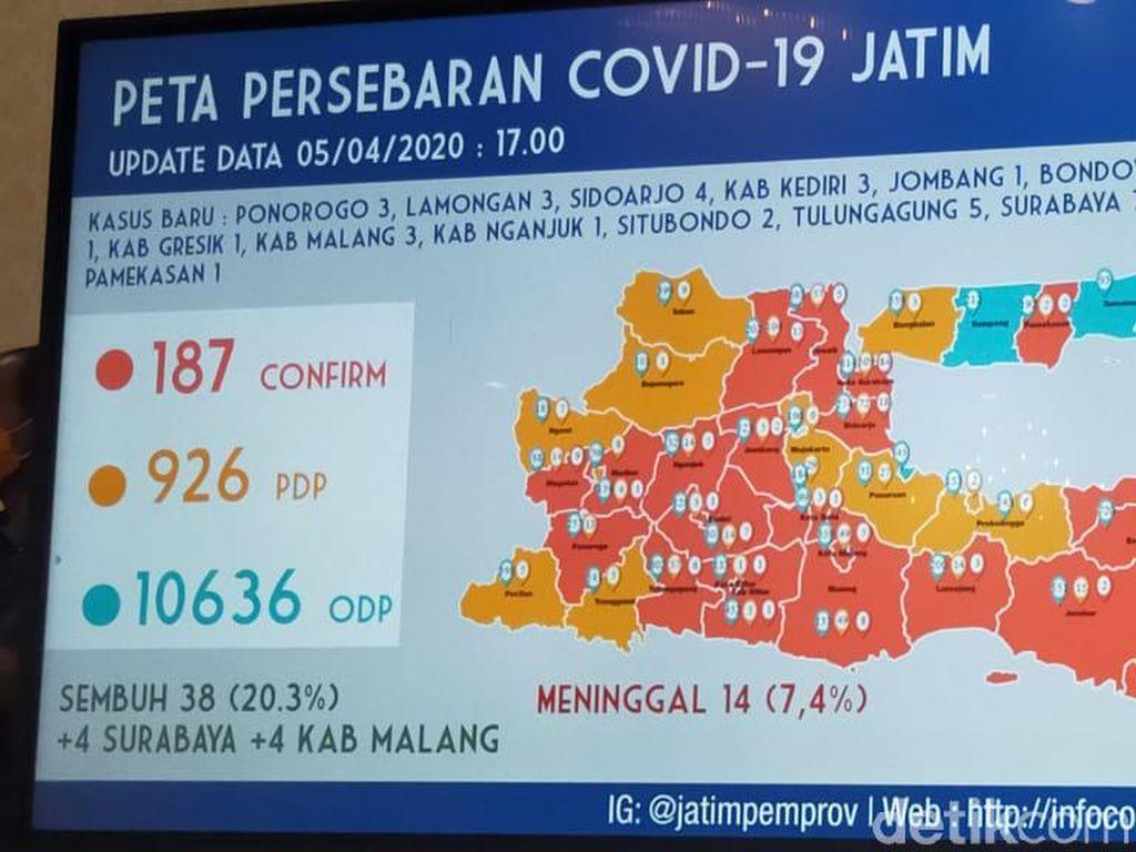 187 Pasien Positif Corona di Jatim, Surabaya Terbanyak dengan 84 Orang